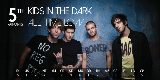 5th all time low-01